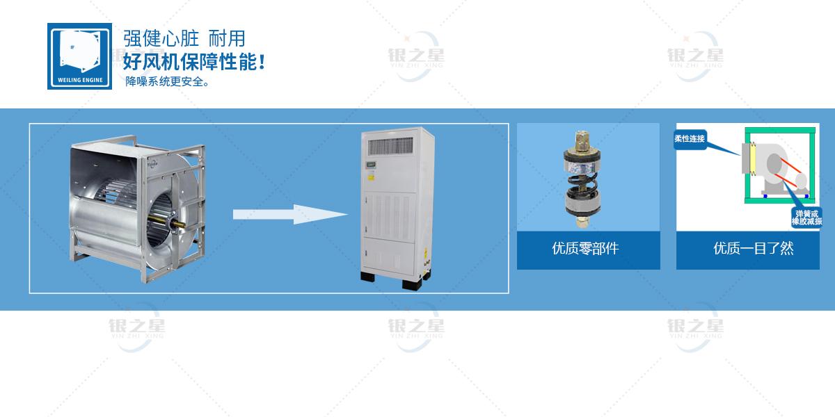 风(水)冷柜式空调机组